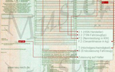 HSN (Herstellernummer) und TSN (Typschlüsselnummer)